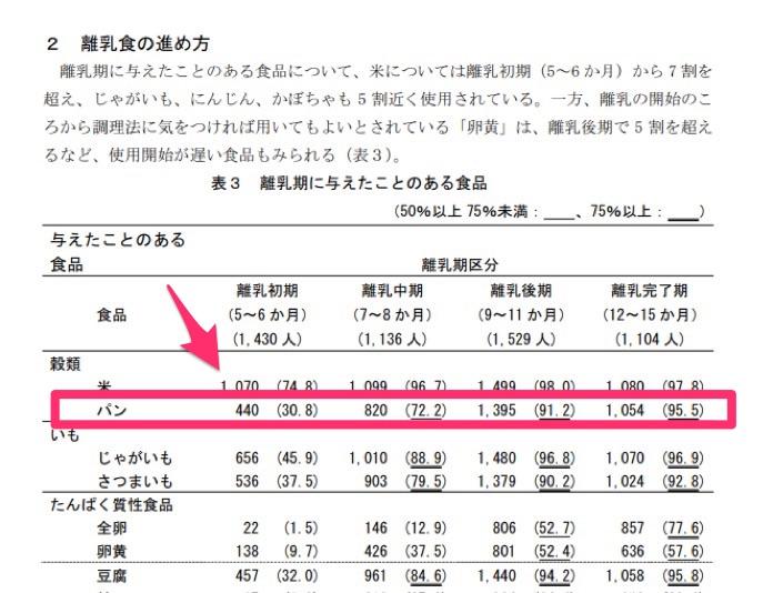 ロールパン 厚生労働省 資料 5 09 07