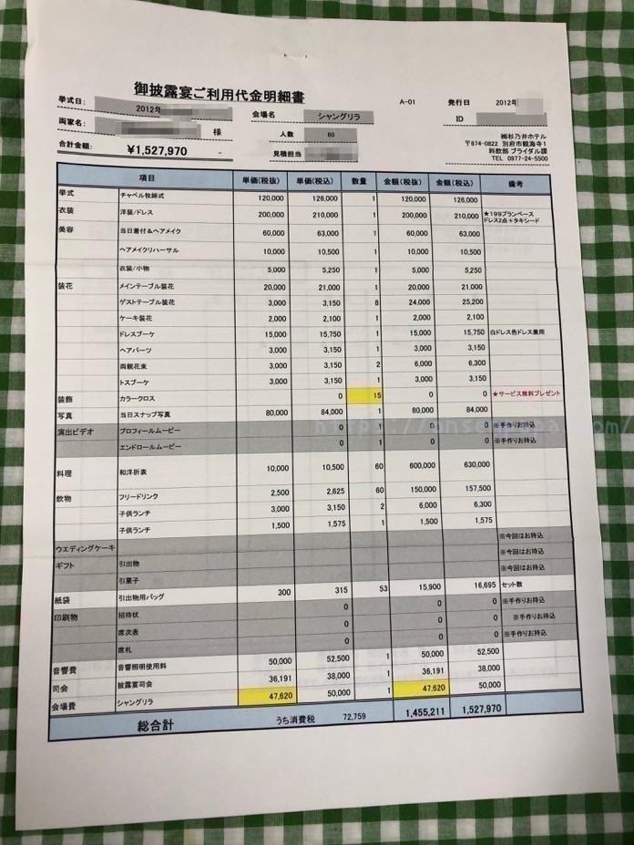 杉乃井ホテル 結婚式 費用 IMG 8027