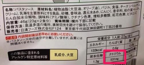 ママー マスタソース レシピ1