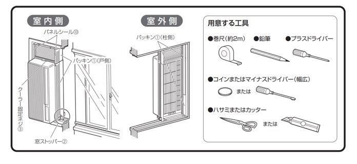 ハイアール窓用エアコン 工具
