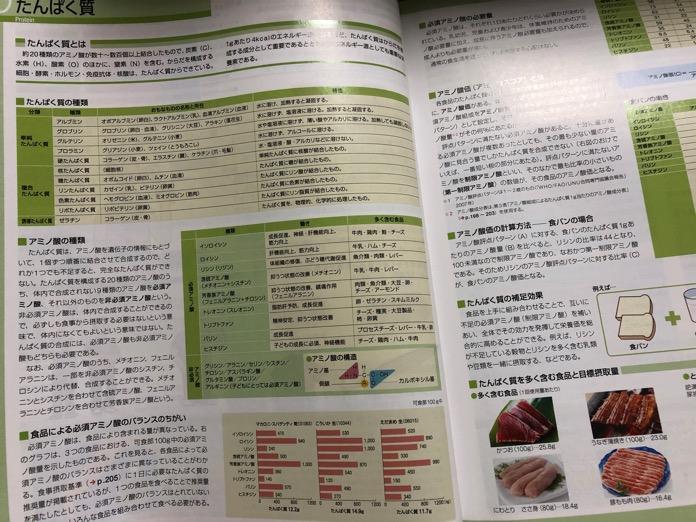 タンパク質 食品 食品成分表 IMG 8751