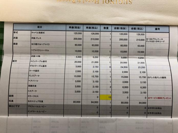 杉乃井ホテル 結婚式 費用  IMG 8036
